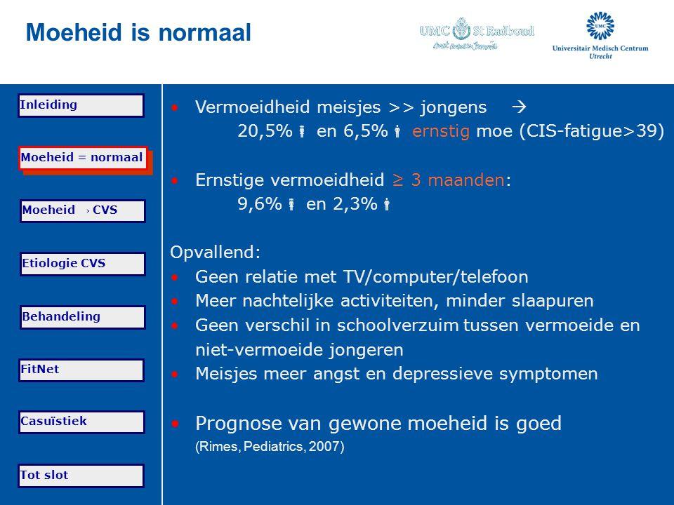 Tot slot Moeheid = normaal CVS Behandeling FitNet Inleiding Meten van moeheid CIS-fatigue: ernst van de vermoeidheid 1.