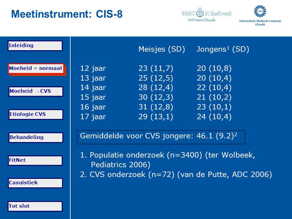 Tot slot Moeheid = normaal Moeheid → CVS Etiologie CVS Behandeling FitNet Casuïstiek Inleiding Meetinstrument: CIS-8 Meisjes (SD)Jongens 1 (SD) 12 jaa