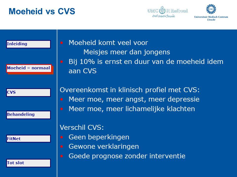 Tot slot Moeheid = normaal CVS Behandeling FitNet Inleiding Moeheid vs CVS Moeheid komt veel voor Meisjes meer dan jongens Bij 10% is ernst en duur va