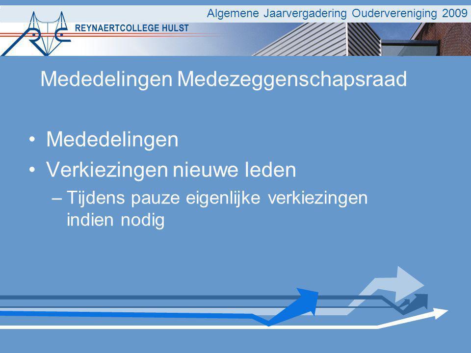 Mededelingen Medezeggenschapsraad Mededelingen Verkiezingen nieuwe leden –Tijdens pauze eigenlijke verkiezingen indien nodig Algemene Jaarvergadering Oudervereniging 2009