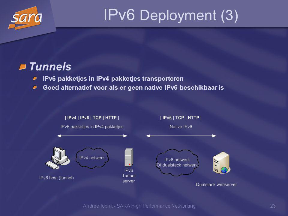 Andree Toonk - SARA High Performance Networking23 IPv6 Deployment (3) Tunnels IPv6 pakketjes in IPv4 pakketjes transporteren Goed alternatief voor als er geen native IPv6 beschikbaar is