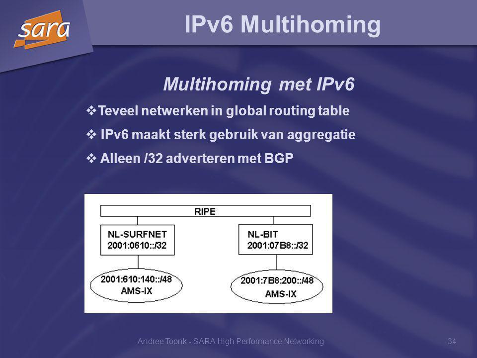 Andree Toonk - SARA High Performance Networking34 IPv6 Multihoming Multihoming met IPv6  Teveel netwerken in global routing table  IPv6 maakt sterk gebruik van aggregatie  Alleen /32 adverteren met BGP