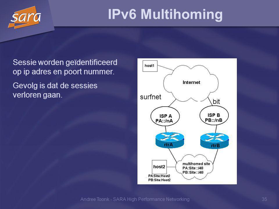 Andree Toonk - SARA High Performance Networking35 IPv6 Multihoming Sessie worden geïdentificeerd op ip adres en poort nummer.