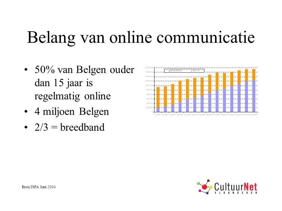 Belang van online communicatie 88 % Amerikanen zegt dat het een rol speelt in hun dagelijkse leven 92 % het internet is een goede plaats om dagelijkse informatie te zoeken 85 % het internet is een goede manier om te communiceren met anderen 75 % het internet is een goede manier om dagelijkse transacties te doen 69 % het internet is een goede manier voor dagelijkse ontspanning Bron Pew internet research Augustus 2004