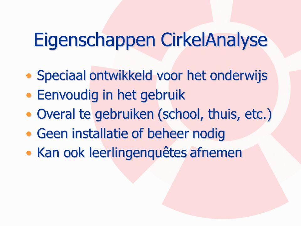 Eigenschappen CirkelAnalyse Speciaal ontwikkeld voor het onderwijsSpeciaal ontwikkeld voor het onderwijs Eenvoudig in het gebruikEenvoudig in het gebr