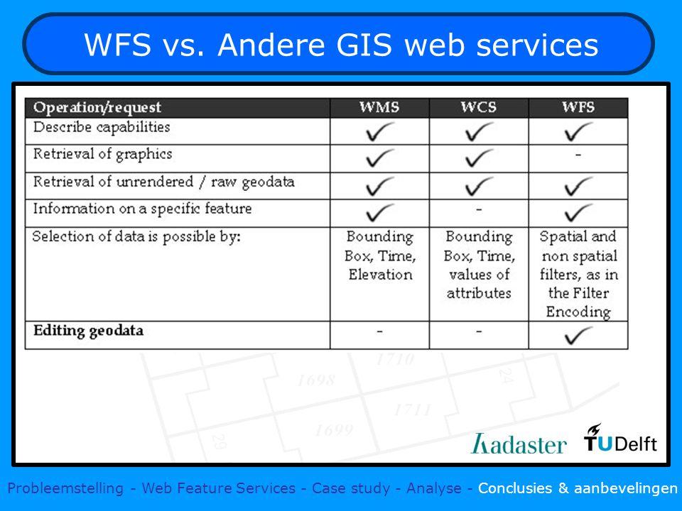 WFS vs.