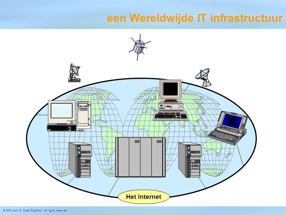 © 2004 prof. dr. Daan Rijsenbrij - All rights reserved een Wereldwijde IT infrastructuur Het Internet