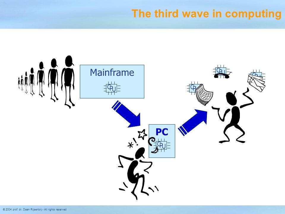 © 2004 prof. dr. Daan Rijsenbrij - All rights reserved The third wave in computing C P U C P U C P U Mainframe PC C P U C P U