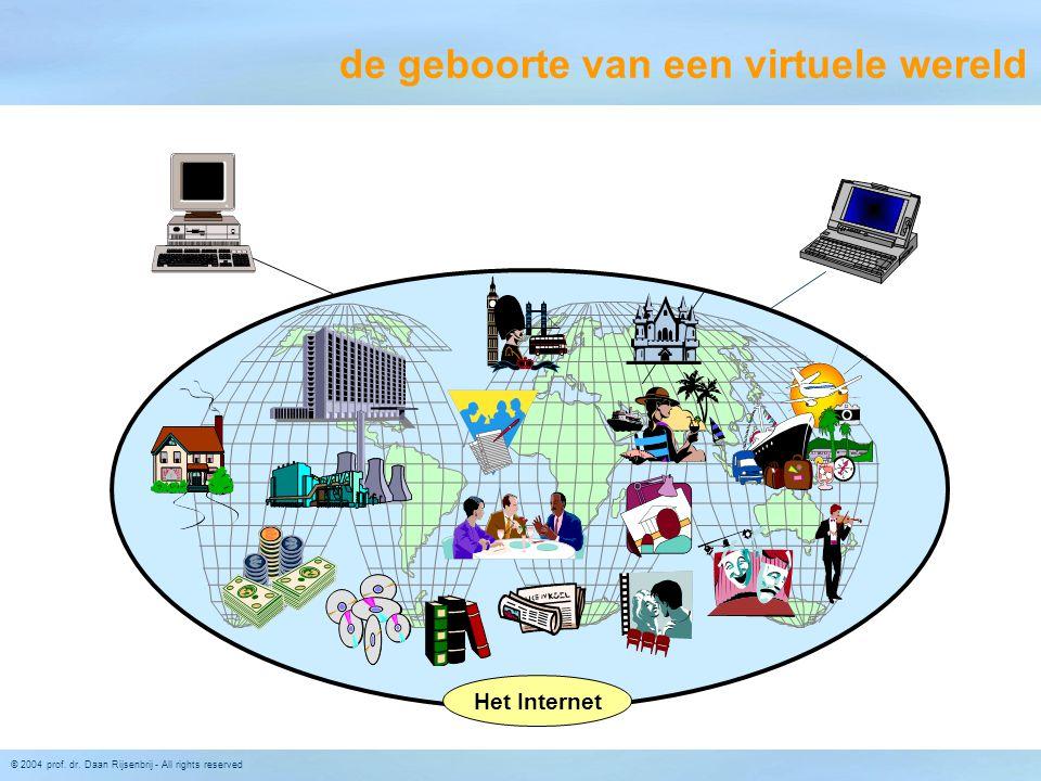 © 2004 prof. dr. Daan Rijsenbrij - All rights reserved de geboorte van een virtuele wereld Het Internet