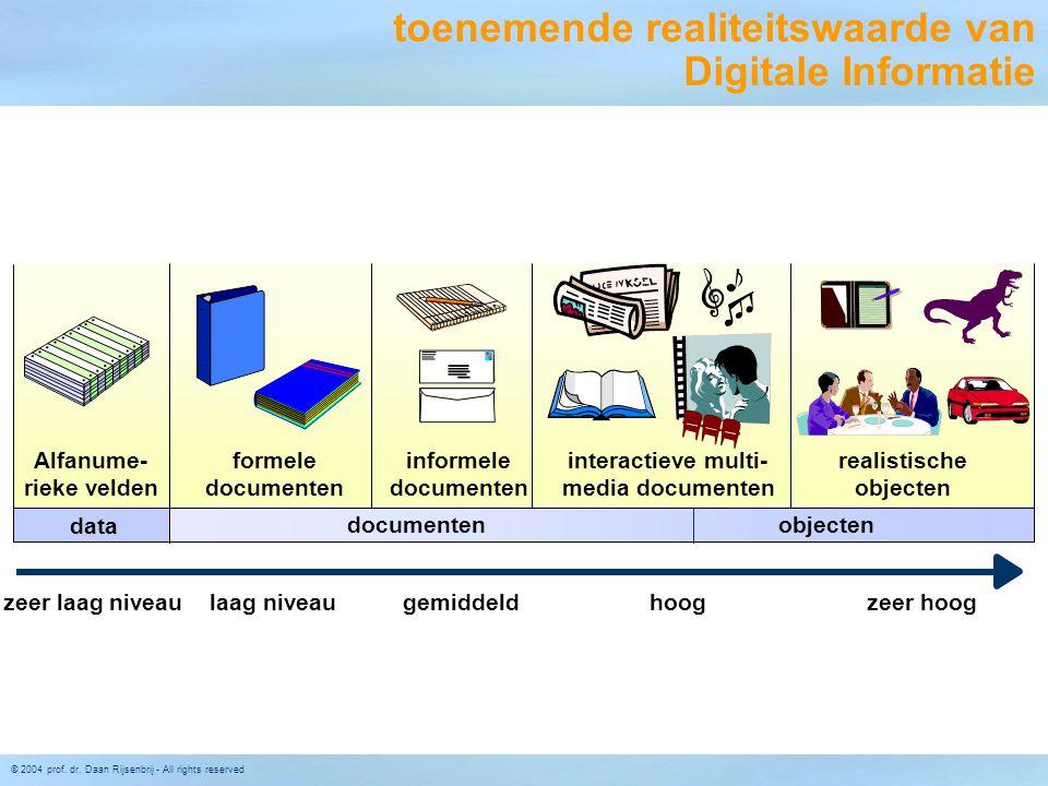 © 2004 prof. dr. Daan Rijsenbrij - All rights reserved toenemende realiteitswaarde van Digitale Informatie informele documenten formele documenten Alf
