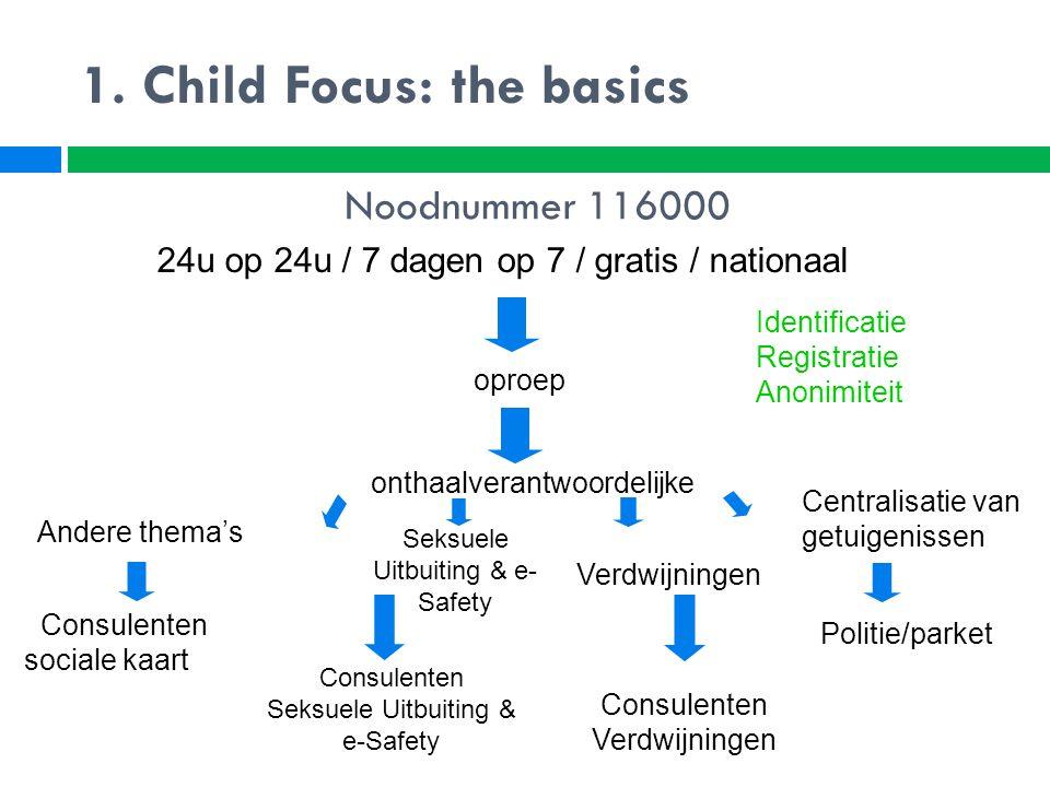 1.Child Focus: the basics 2. Verdwijningen 3. Seksuele Uitbuiting & e-Safety: operationeel 1.