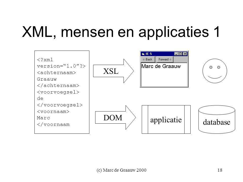(c) Marc de Graauw 200018 XML, mensen en applicaties 1 < xml version= 1.0 > Graauw de Marc </voornaam XSL DOM applicatie database