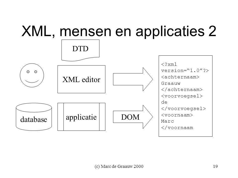 (c) Marc de Graauw 200019 XML, mensen en applicaties 2 < xml version= 1.0 > Graauw de Marc </voornaam DOM applicatie database DTD XML editor