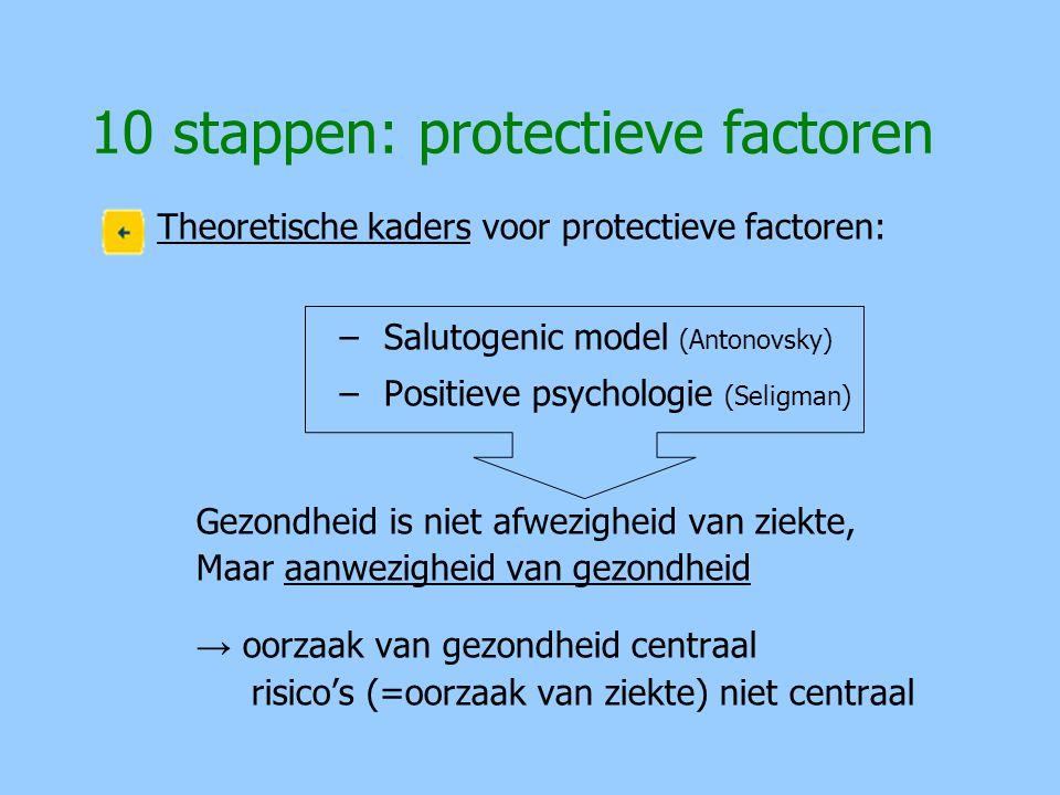 Theoretische kaders voor protectieve factoren: –Salutogenic model (Antonovsky) –Positieve psychologie (Seligman) Gezondheid is niet afwezigheid van zi