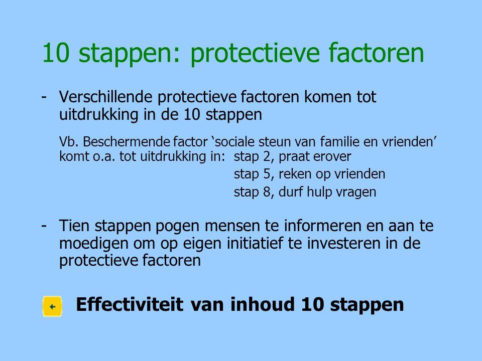 -Verschillende protectieve factoren komen tot uitdrukking in de 10 stappen Vb. Beschermende factor 'sociale steun van familie en vrienden' komt o.a. t