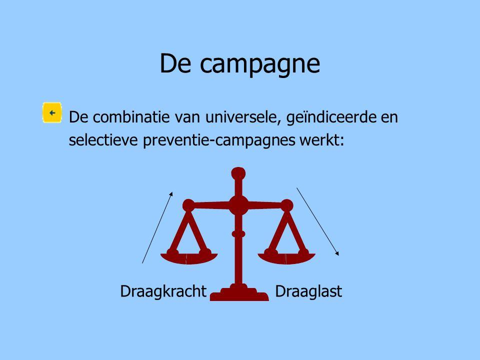 De campagne De combinatie van universele, geïndiceerde en selectieve preventie-campagnes werkt: DraagkrachtDraaglast