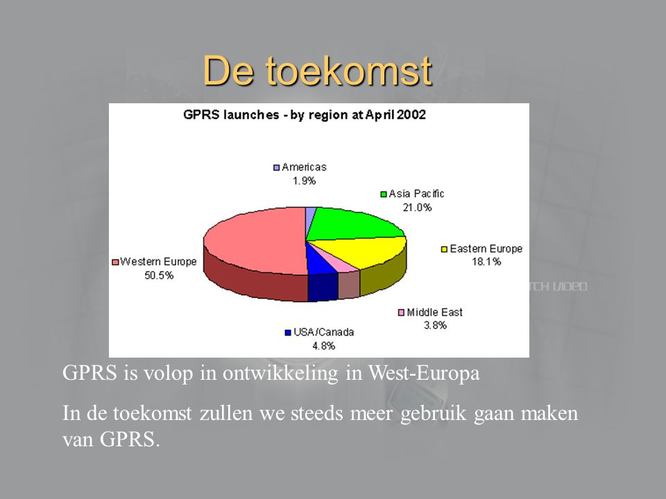 De toekomst GPRS is volop in ontwikkeling in West-Europa In de toekomst zullen we steeds meer gebruik gaan maken van GPRS.
