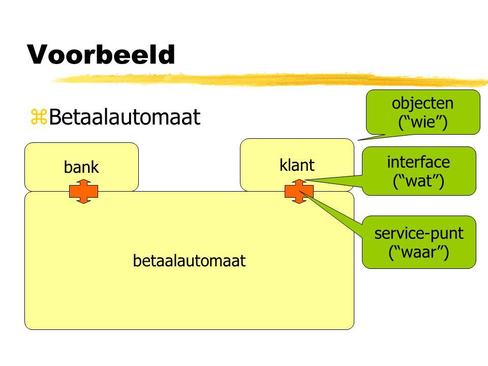 Voorbeeld zBetaalautomaat bank klant betaalautomaat objecten ( wie ) interface ( wat ) service-punt ( waar )