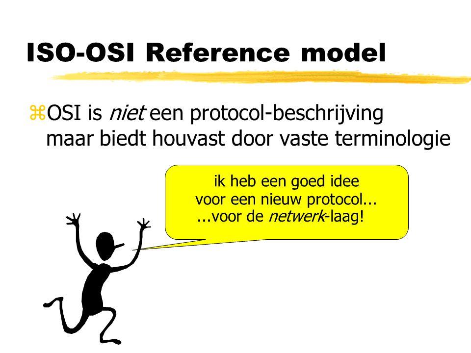 ISO-OSI Reference model zOSI is niet een protocol-beschrijving maar biedt houvast door vaste terminologie ik heb een goed idee voor een nieuw protocol......voor de netwerk-laag!
