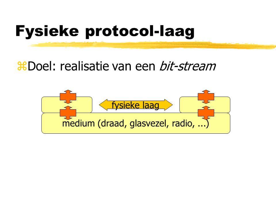 Fysieke protocol-laag zDoel: realisatie van een bit-stream medium (draad, glasvezel, radio,...) fysieke laag