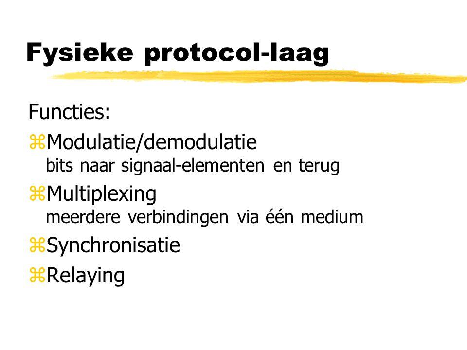 Fysieke protocol-laag Functies: zModulatie/demodulatie bits naar signaal-elementen en terug zMultiplexing meerdere verbindingen via één medium zSynchronisatie zRelaying