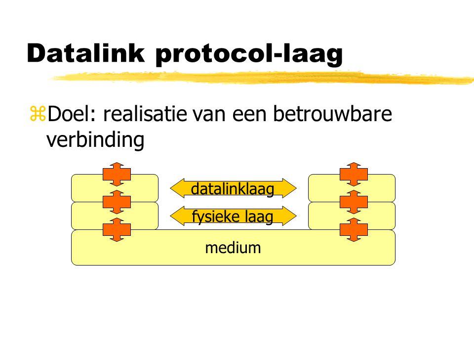 Datalink protocol-laag zDoel: realisatie van een betrouwbare verbinding medium fysieke laag datalinklaag