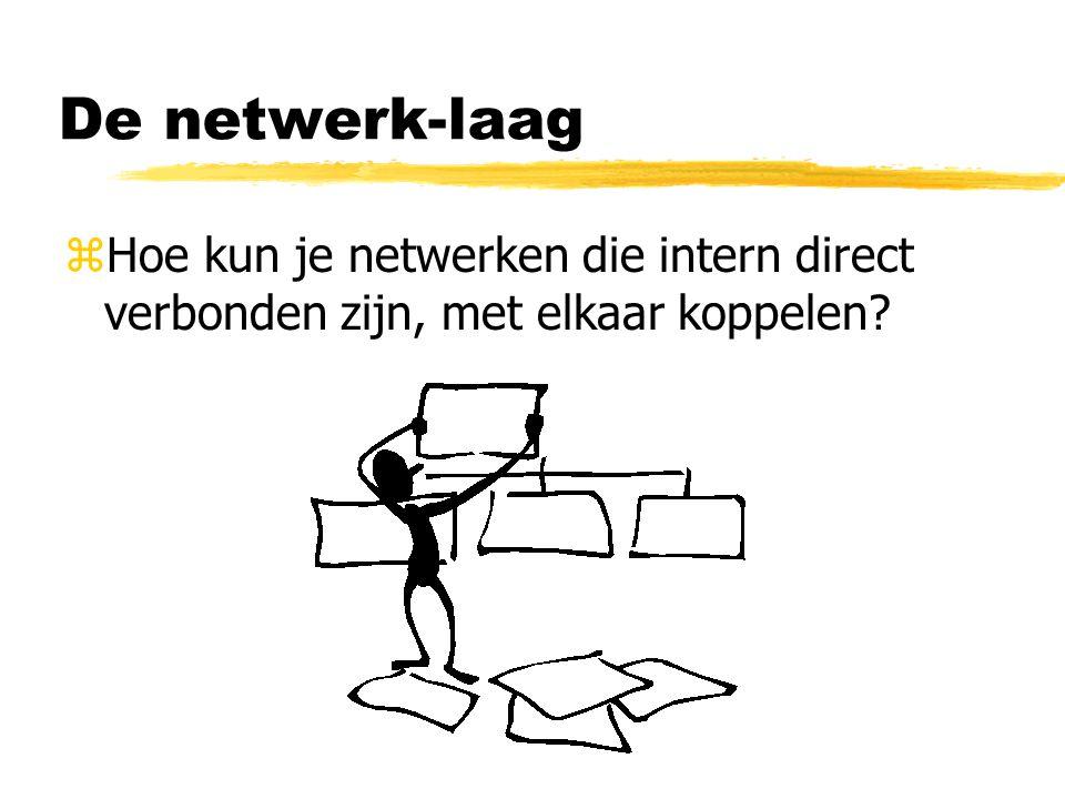 De netwerk-laag zHoe kun je netwerken die intern direct verbonden zijn, met elkaar koppelen?