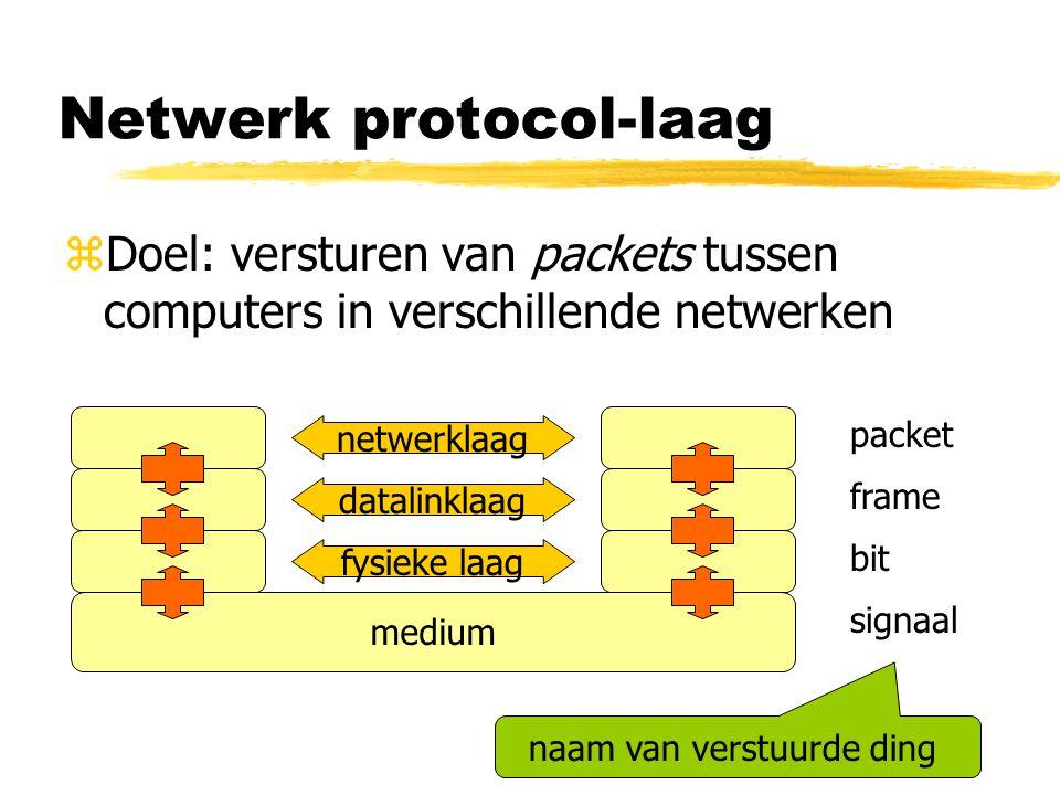 Netwerk protocol-laag zDoel: versturen van packets tussen computers in verschillende netwerken medium fysieke laag datalinklaag netwerklaag signaal bit frame packet naam van verstuurde ding