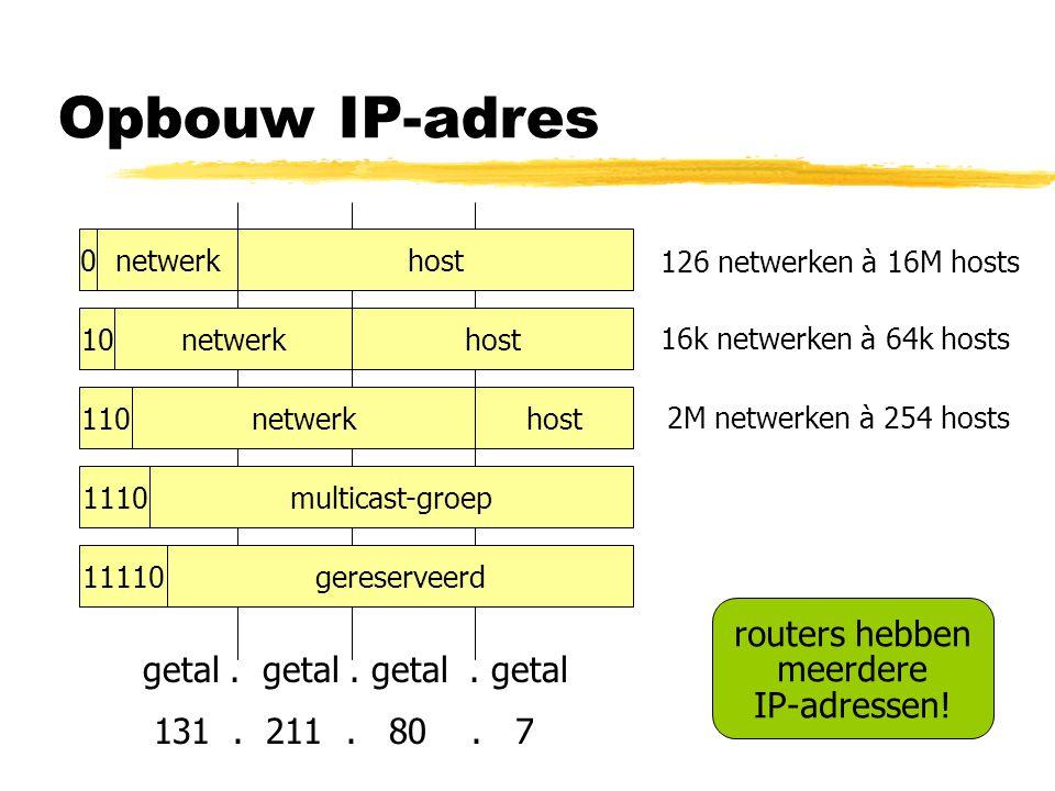 getal. getal. getal. getal 131. 211. 80. 7 Opbouw IP-adres 0netwerkhost 10netwerkhost 110hostnetwerk 1110multicast-groep 11110gereserveerd 126 netwerk