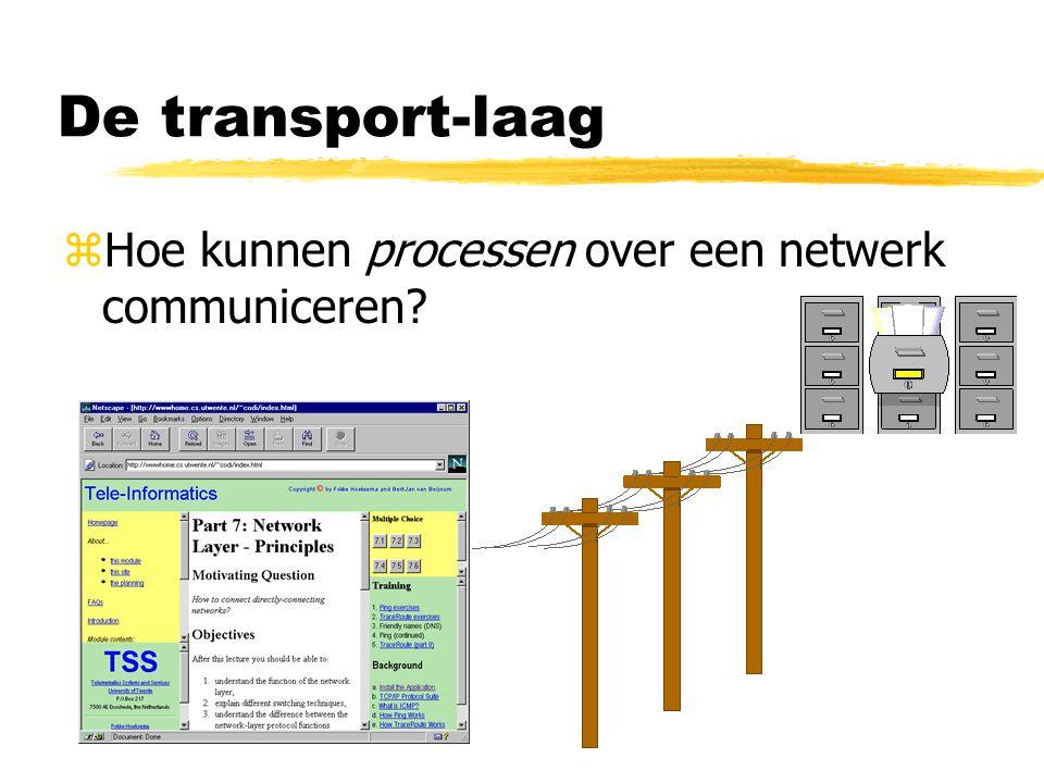 De transport-laag zHoe kunnen processen over een netwerk communiceren?