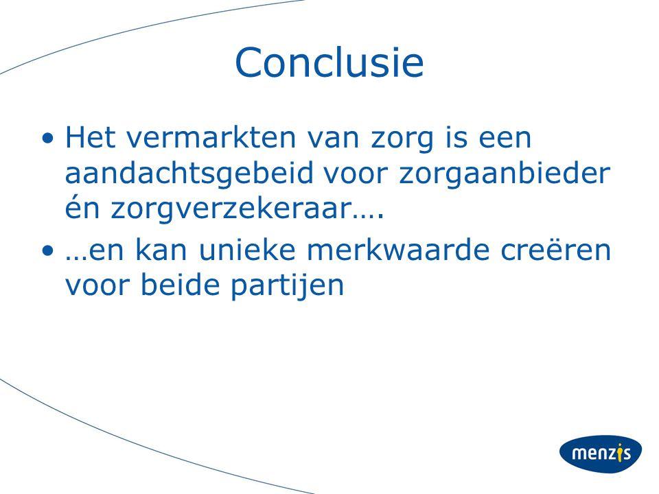 Conclusie Het vermarkten van zorg is een aandachtsgebeid voor zorgaanbieder én zorgverzekeraar….