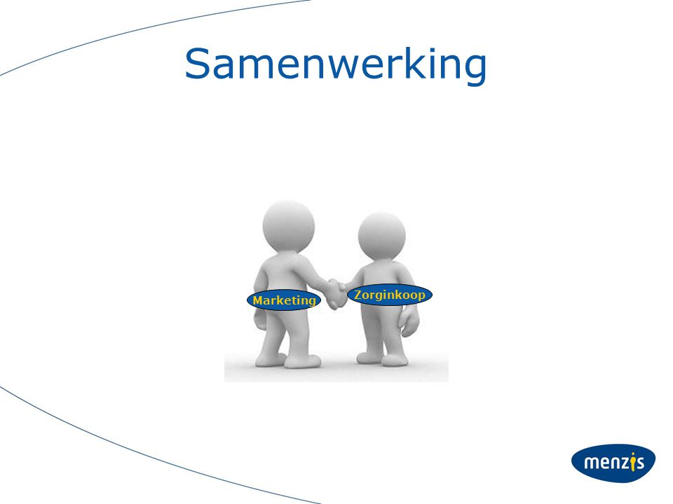 Samenwerking Marketing Zorginkoop