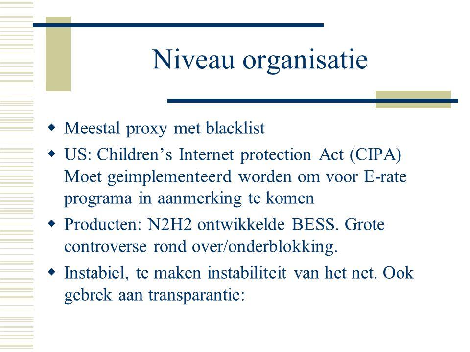 Niveau organisatie  Meestal proxy met blacklist  US: Children's Internet protection Act (CIPA) Moet geimplementeerd worden om voor E-rate programa in aanmerking te komen  Producten: N2H2 ontwikkelde BESS.