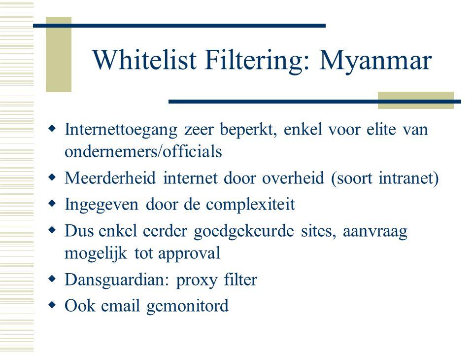 Whitelist Filtering: Myanmar  Internettoegang zeer beperkt, enkel voor elite van ondernemers/officials  Meerderheid internet door overheid (soort intranet)  Ingegeven door de complexiteit  Dus enkel eerder goedgekeurde sites, aanvraag mogelijk tot approval  Dansguardian: proxy filter  Ook email gemonitord