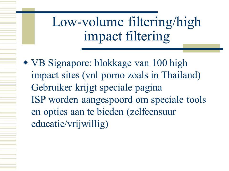 Low-volume filtering/high impact filtering  VB Signapore: blokkage van 100 high impact sites (vnl porno zoals in Thailand) Gebruiker krijgt speciale pagina ISP worden aangespoord om speciale tools en opties aan te bieden (zelfcensuur educatie/vrijwillig)