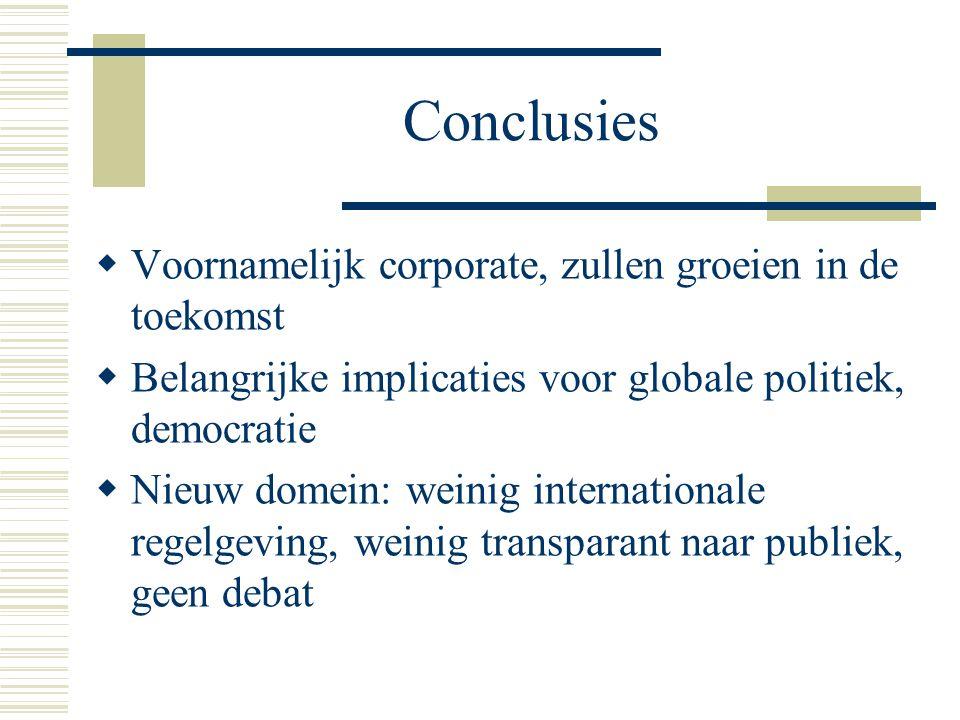 Conclusies  Voornamelijk corporate, zullen groeien in de toekomst  Belangrijke implicaties voor globale politiek, democratie  Nieuw domein: weinig internationale regelgeving, weinig transparant naar publiek, geen debat