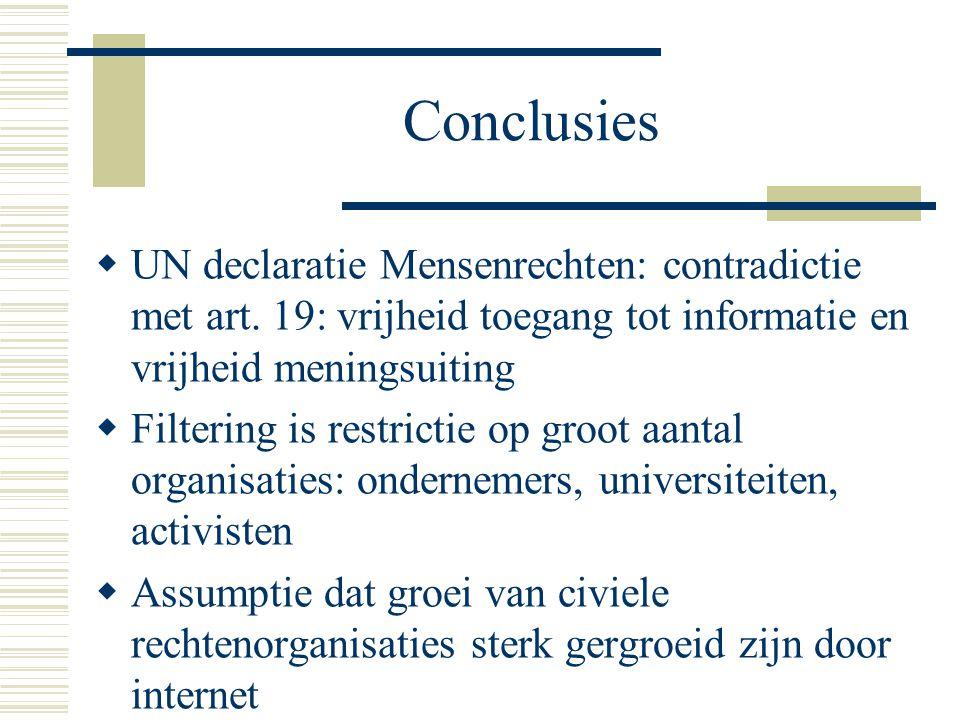 Conclusies  UN declaratie Mensenrechten: contradictie met art.