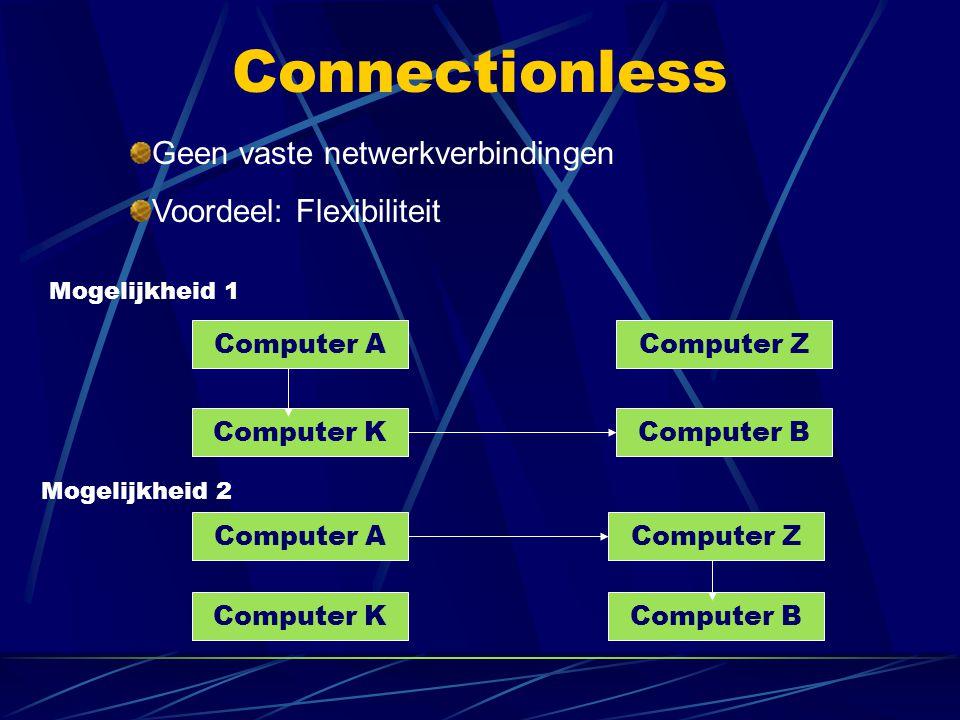 Connectionless Mogelijkheid 1 Computer A Computer KComputer B Mogelijkheid 2 Computer Z Computer A Computer K Computer Z Computer B Geen vaste netwerk