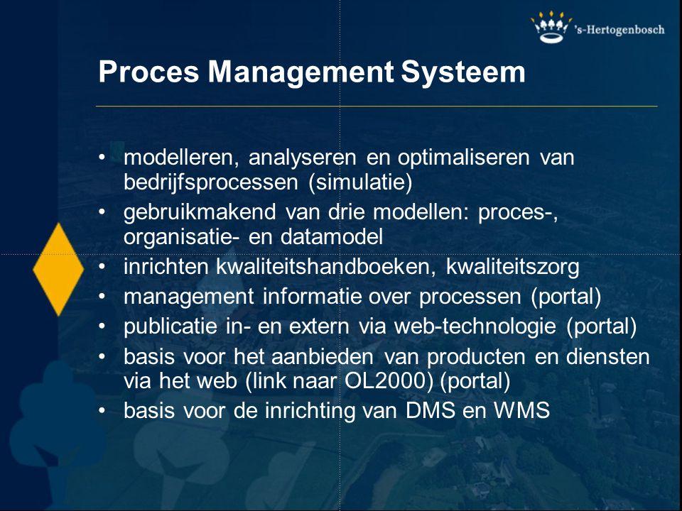 Proces Management Systeem modelleren, analyseren en optimaliseren van bedrijfsprocessen (simulatie) gebruikmakend van drie modellen: proces-, organisa