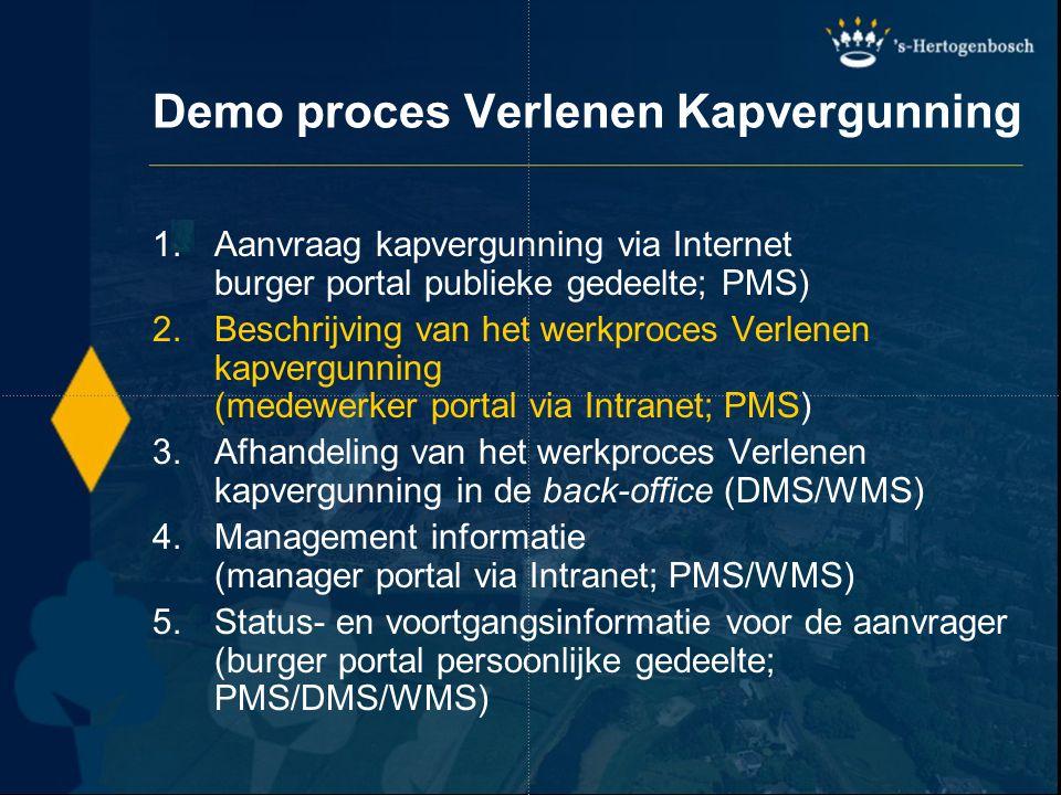 Demo proces Verlenen Kapvergunning 1.Aanvraag kapvergunning via Internet burger portal publieke gedeelte; PMS) 2.Beschrijving van het werkproces Verle