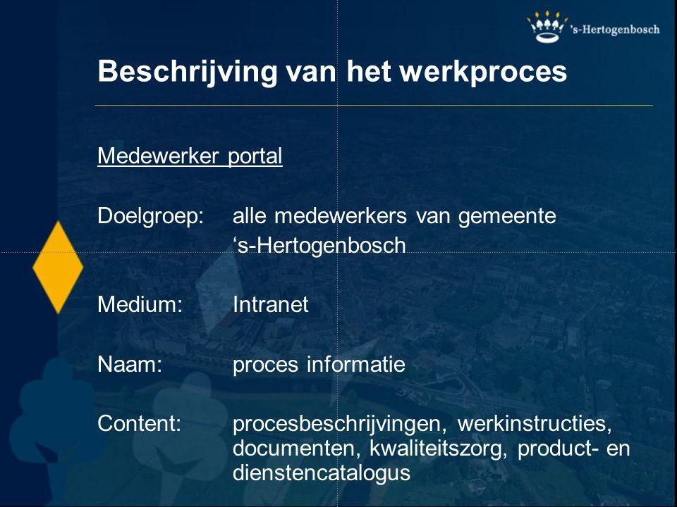 Beschrijving van het werkproces Medewerker portal Doelgroep:alle medewerkers van gemeente 's-Hertogenbosch Medium:Intranet Naam:proces informatie Cont