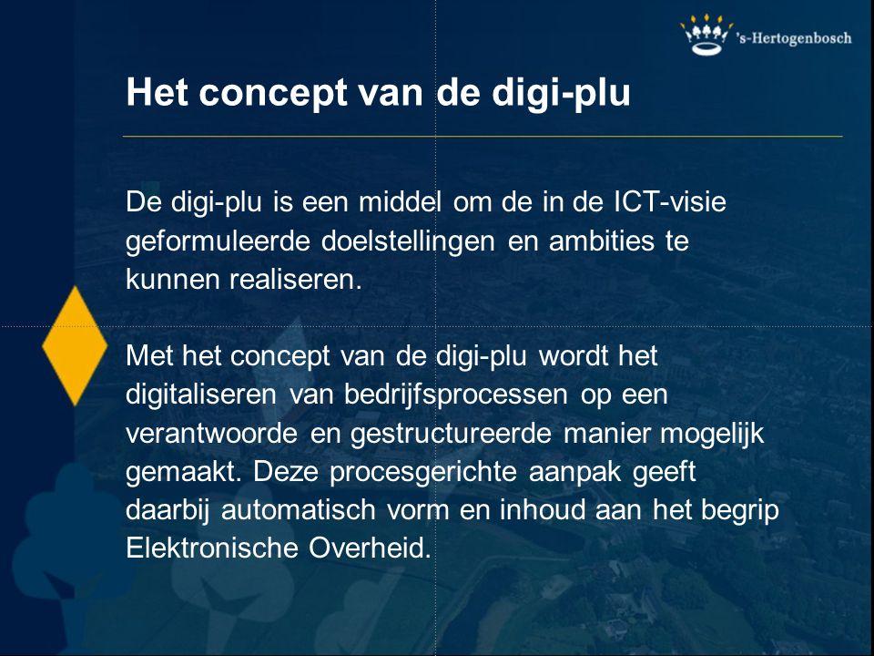 Het concept van de digi-plu De digi-plu (digitaliserings-paraplu) bestaat uit drie geïntegreerde systemen: proces management systeem(PMS) document management systeem(DMS) workflow management systeem(WMS)
