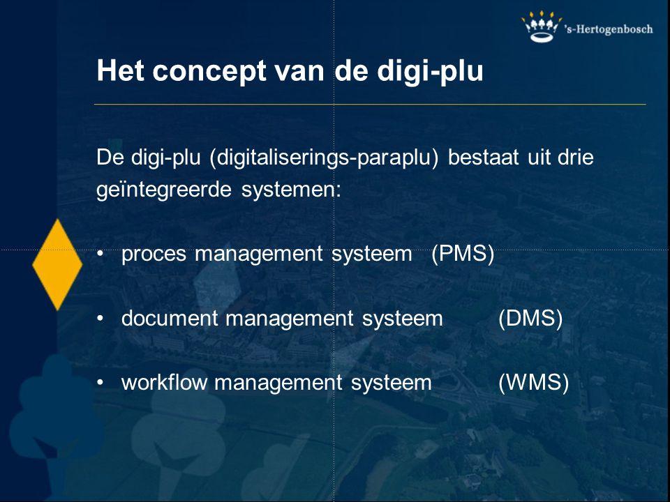 Het concept van de digi-plu De digi-plu (digitaliserings-paraplu) bestaat uit drie geïntegreerde systemen: proces management systeem(PMS) document man
