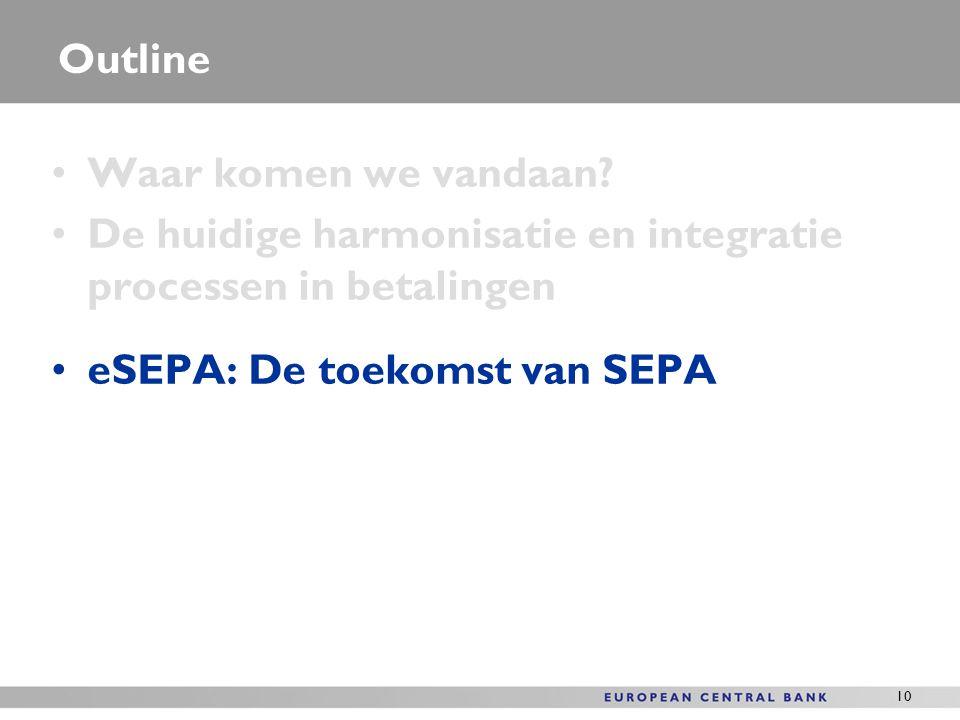 10 Outline Waar komen we vandaan? De huidige harmonisatie en integratie processen in betalingen eSEPA: De toekomst van SEPA