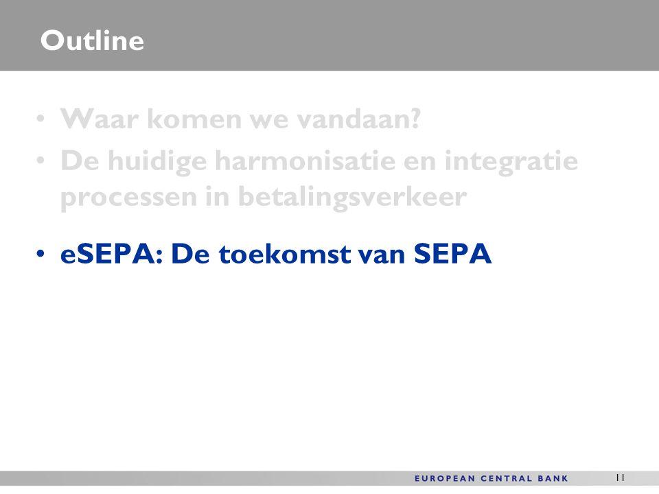 11 Outline Waar komen we vandaan? De huidige harmonisatie en integratie processen in betalingsverkeer eSEPA: De toekomst van SEPA