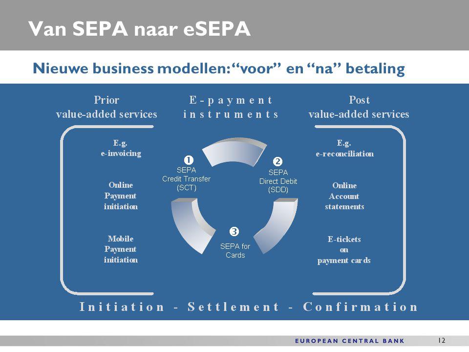 """12 Van SEPA naar eSEPA Nieuwe business modellen: """"voor"""" en """"na"""" betaling"""