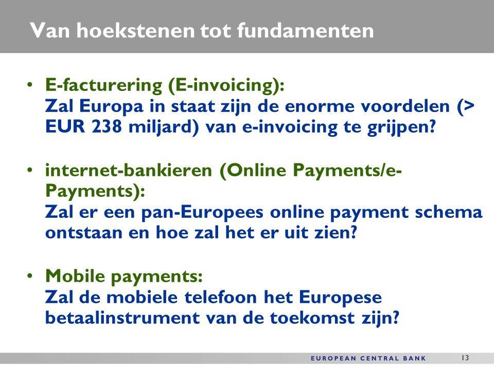 13 Van hoekstenen tot fundamenten E-facturering (E-invoicing): Zal Europa in staat zijn de enorme voordelen (> EUR 238 miljard) van e-invoicing te gri