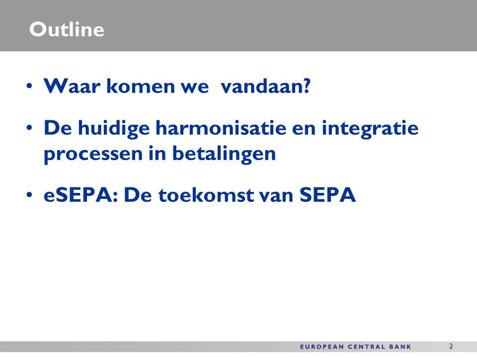 2 Outline Waar komen we vandaan? De huidige harmonisatie en integratie processen in betalingen eSEPA: De toekomst van SEPA