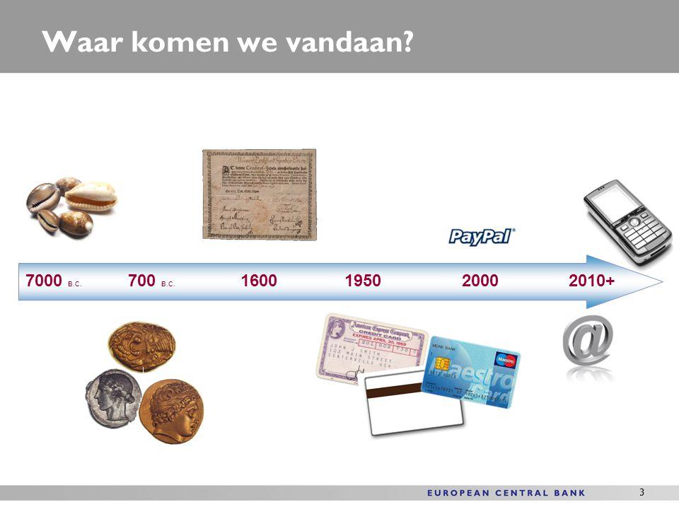 3 Waar komen we vandaan? 7000 B.C. 700 B.C. 1600 1950 2000 2010+