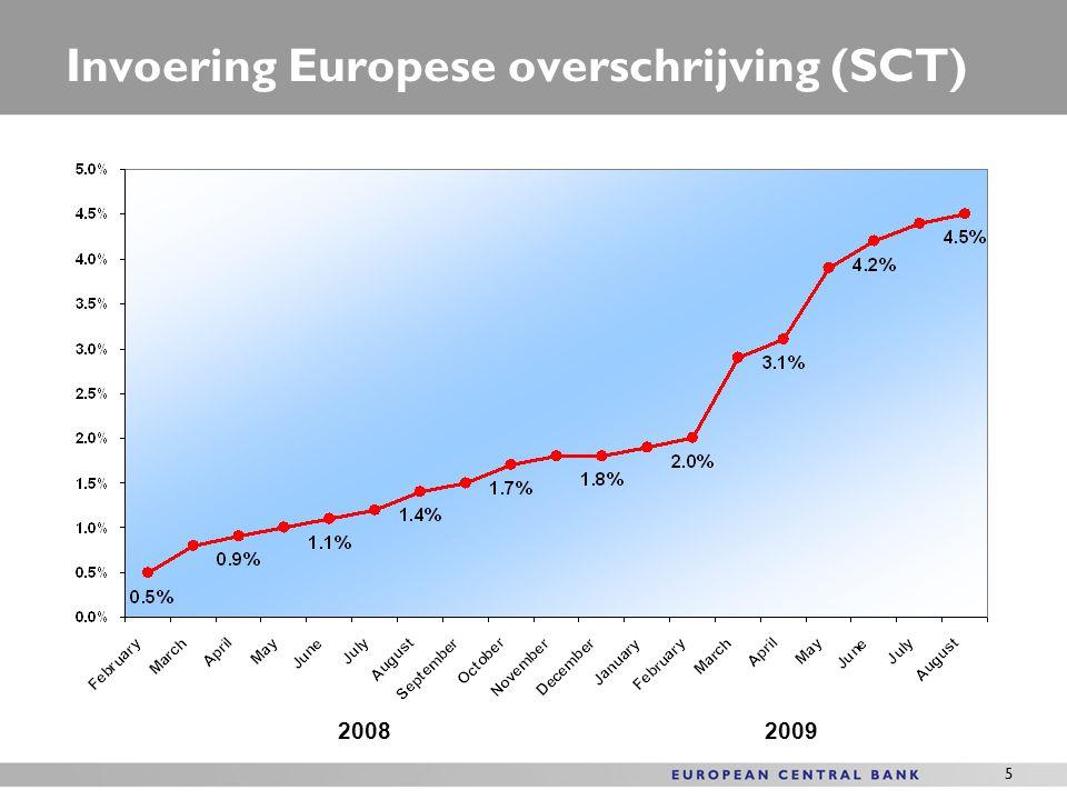 16 Het potentieel van E-Payments Aantal transacties per jaar + 80% Sources: Currence, giropay, STUZZA + 42%